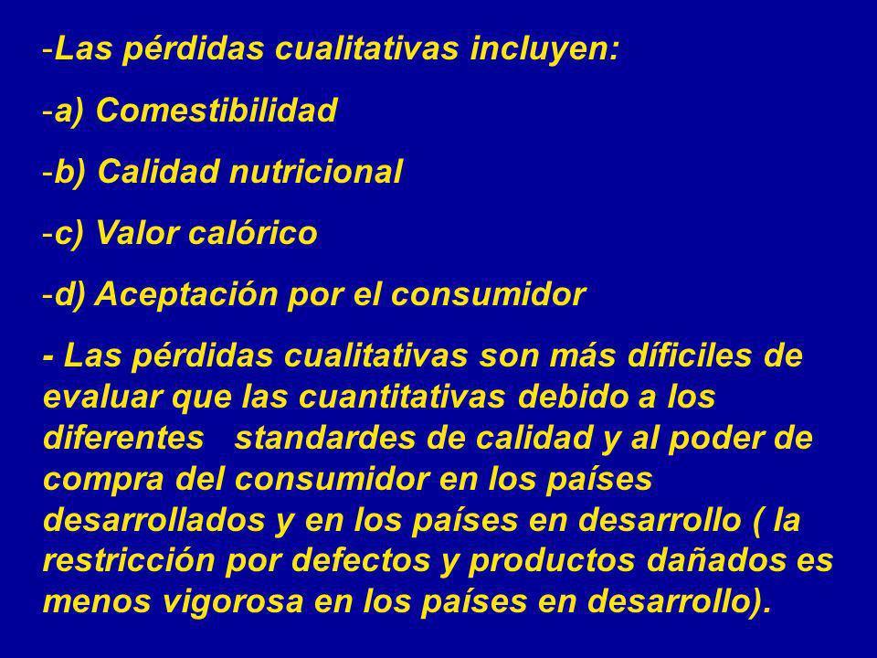 -Las pérdidas cualitativas incluyen: -a) Comestibilidad -b) Calidad nutricional -c) Valor calórico -d) Aceptación por el consumidor - Las pérdidas cua
