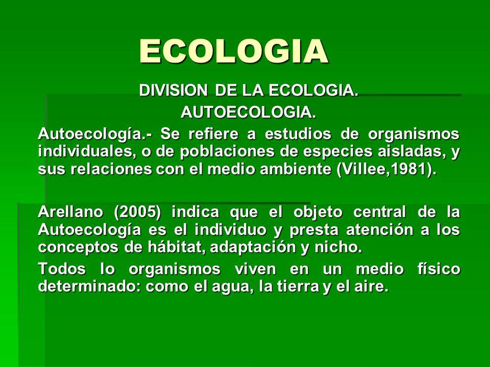 ECOLOGIA DIVISION DE LA ECOLOGIA. AUTOECOLOGIA. Autoecología.- Se refiere a estudios de organismos individuales, o de poblaciones de especies aisladas