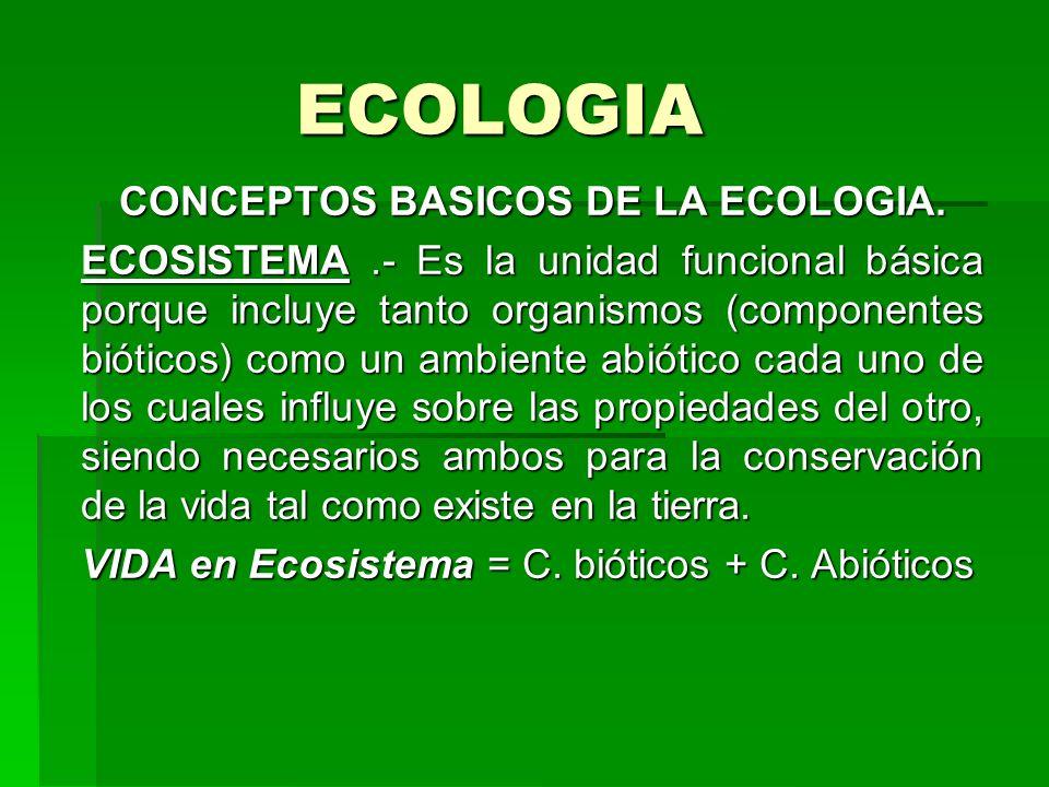 ECOLOGIA CONCEPTOS BASICOS DE LA ECOLOGIA. ECOSISTEMA.- Es la unidad funcional básica porque incluye tanto organismos (componentes bióticos) como un a