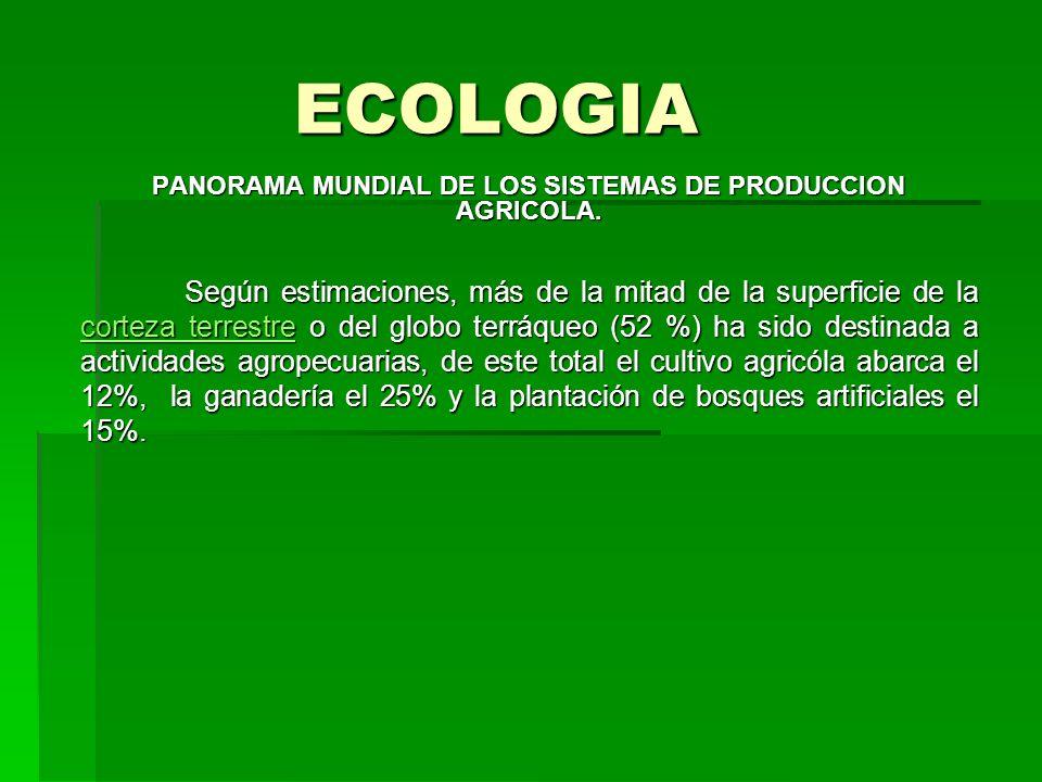 ECOLOGIA PANORAMA MUNDIAL DE LOS SISTEMAS DE PRODUCCION AGRICOLA. Según estimaciones, más de la mitad de la superficie de la corteza terrestre o del g