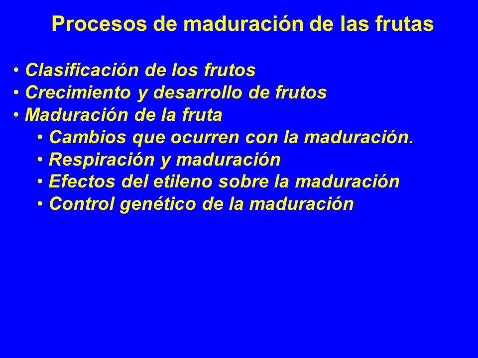 Procesos de maduración de las frutas Clasificación de los frutos Crecimiento y desarrollo de frutos Maduración de la fruta Cambios que ocurren con la