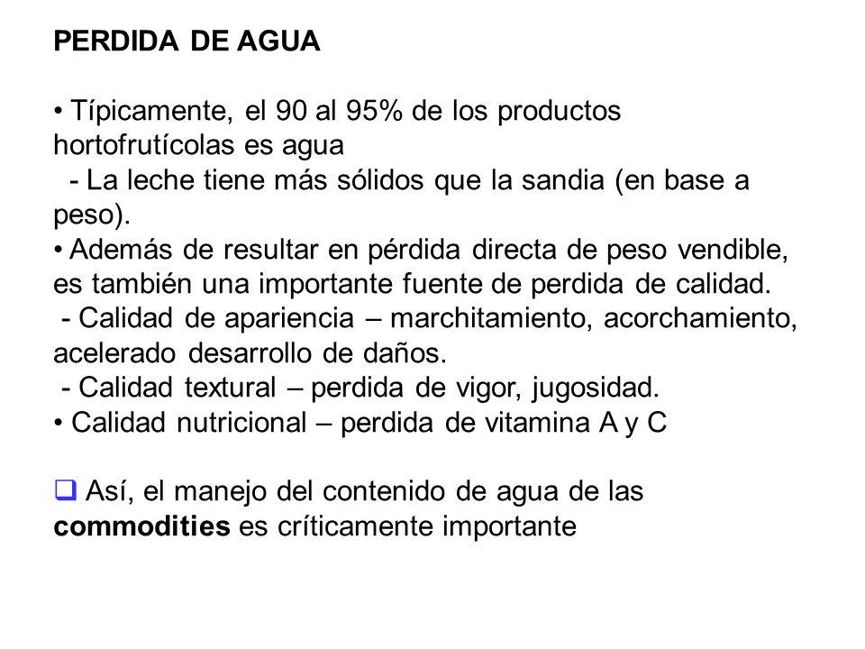 Reduciendo la perdida de agua Tratamiento a las mercancías Uso de film plástico (wraps) que actúan como barreras a la perdida de humedad