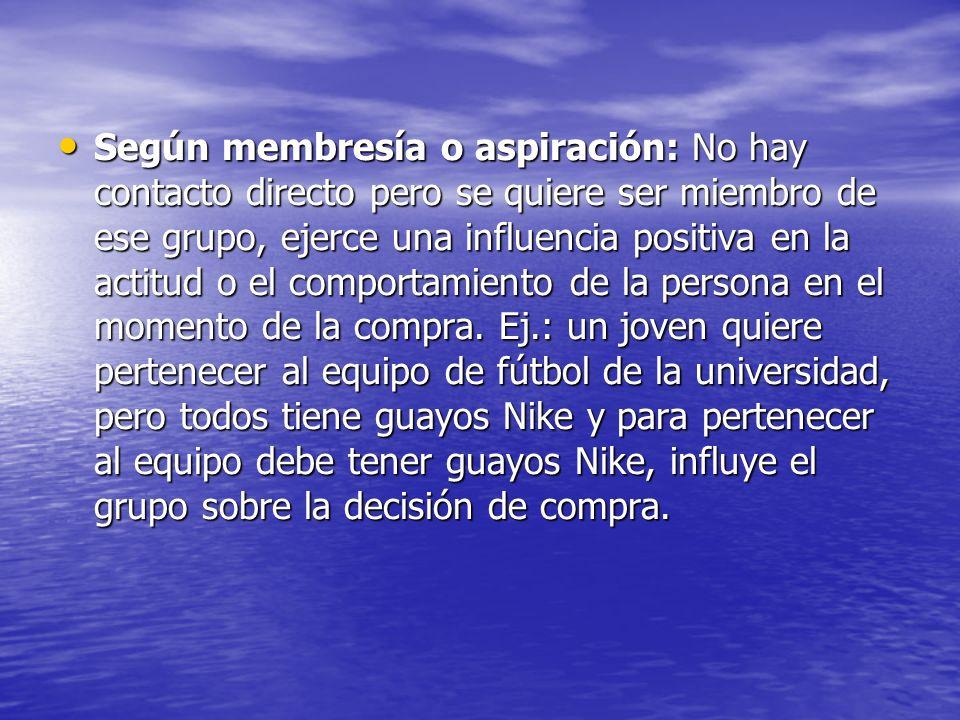 Según membresía o aspiración: No hay contacto directo pero se quiere ser miembro de ese grupo, ejerce una influencia positiva en la actitud o el compo