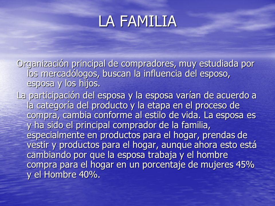 LA FAMILIA Organización principal de compradores, muy estudiada por los mercadólogos, buscan la influencia del esposo, esposa y los hijos. La particip