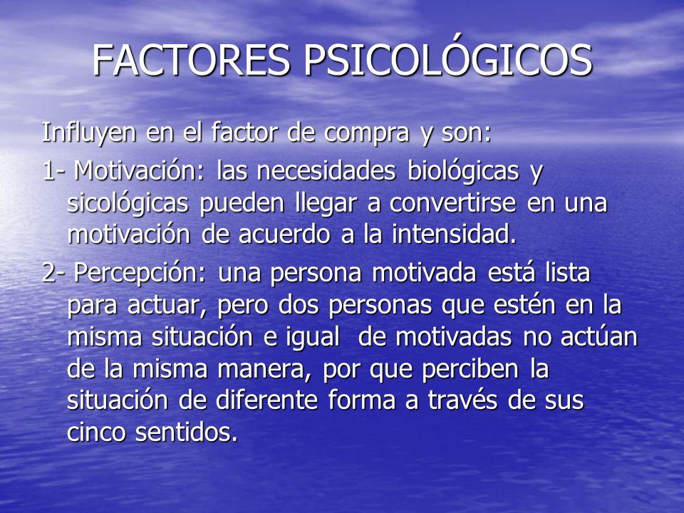 FACTORES PSICOLÓGICOS Influyen en el factor de compra y son: 1- Motivación: las necesidades biológicas y sicológicas pueden llegar a convertirse en un
