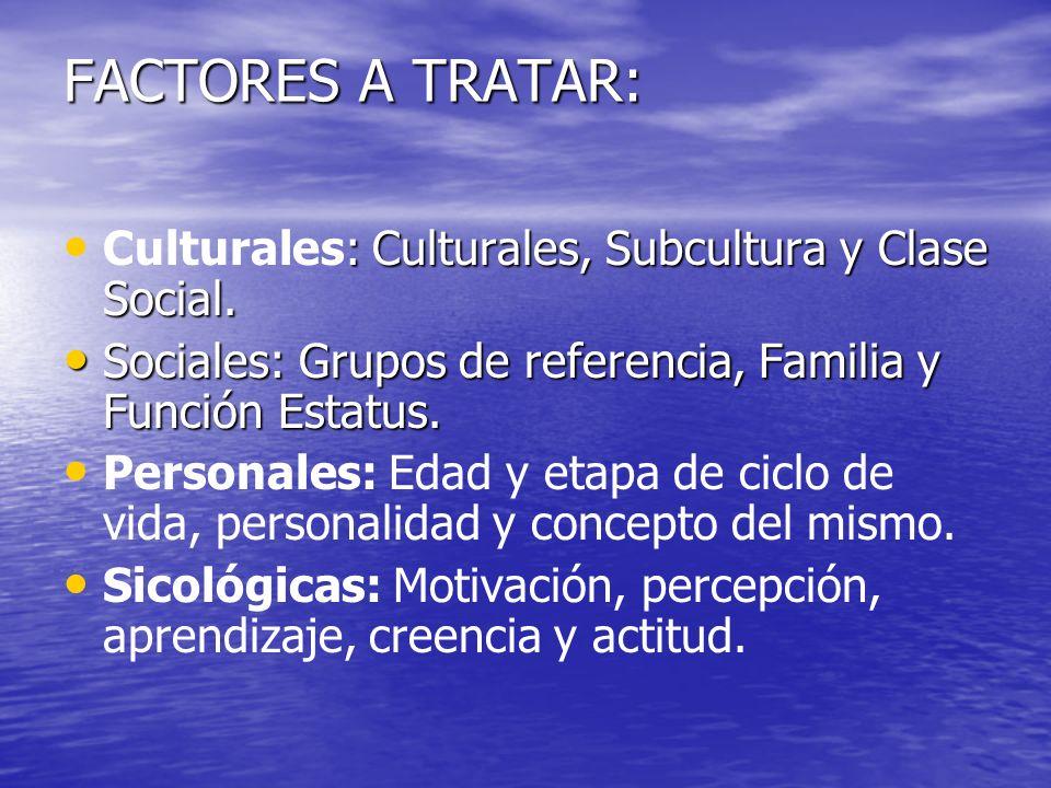 FACTORES A TRATAR: : Culturales, Subcultura y Clase Social. Culturales: Culturales, Subcultura y Clase Social. Sociales: Grupos de referencia, Familia
