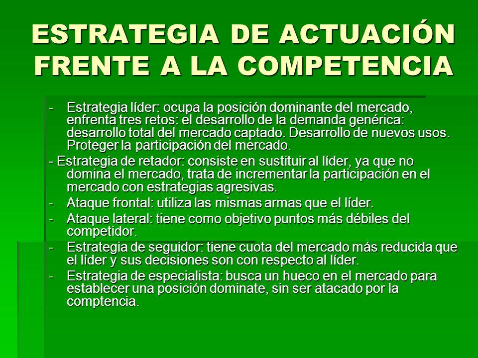 ESTRATEGIA DE ACTUACIÓN FRENTE A LA COMPETENCIA -Estrategia líder: ocupa la posición dominante del mercado, enfrenta tres retos: el desarrollo de la d