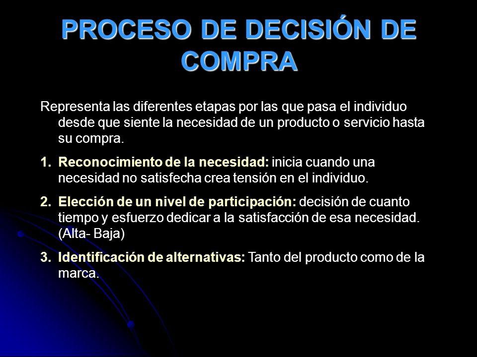 PROCESO DE DECISIÓN DE COMPRA Representa las diferentes etapas por las que pasa el individuo desde que siente la necesidad de un producto o servicio h