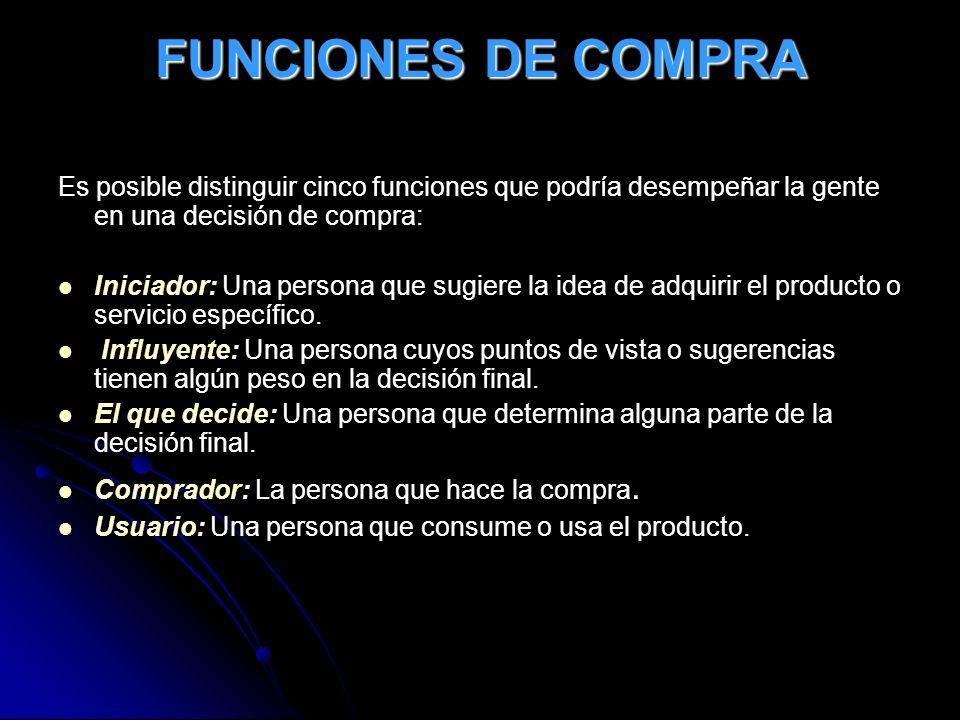 FUNCIONES DE COMPRA Es posible distinguir cinco funciones que podría desempeñar la gente en una decisión de compra: Iniciador: Una persona que sugiere
