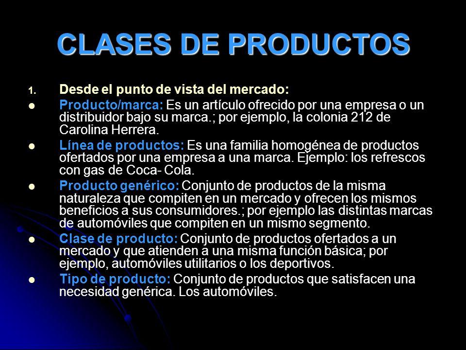 CLASES DE PRODUCTOS 1. 1. Desde el punto de vista del mercado: Producto/marca: Es un artículo ofrecido por una empresa o un distribuidor bajo su marca