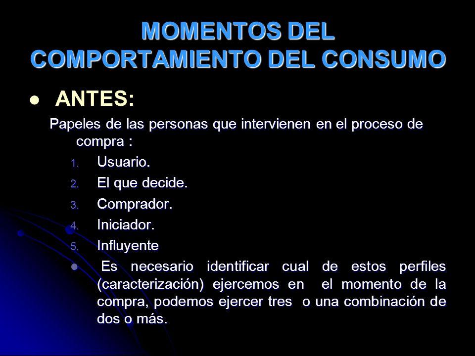 MOMENTOS DEL COMPORTAMIENTO DEL CONSUMO ANTES: Papeles de las personas que intervienen en el proceso de compra : 1. Usuario. 2. El que decide. 3. Comp