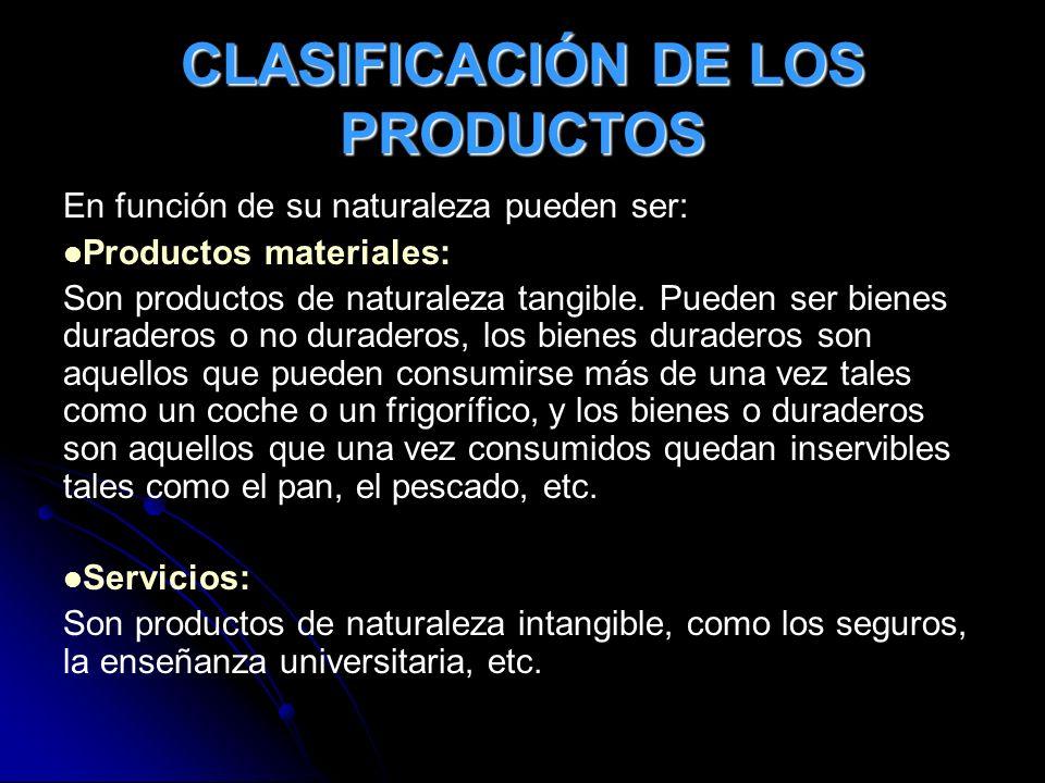 CLASIFICACIÓN DE LOS PRODUCTOS En función de su naturaleza pueden ser: Productos materiales: Son productos de naturaleza tangible. Pueden ser bienes d