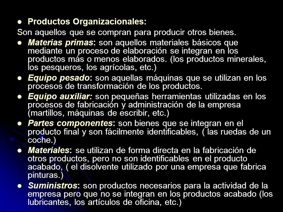 Productos Organizacionales: Son aquellos que se compran para producir otros bienes. Materias primas: son aquellos materiales básicos que mediante un p