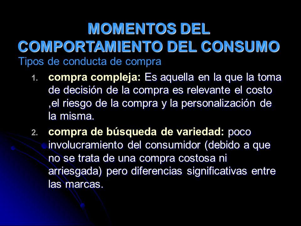 FUENTES DE INFORMACIÓN DE COMPRA Fuentes personales: familia, amistades, vecinos, conocidos.