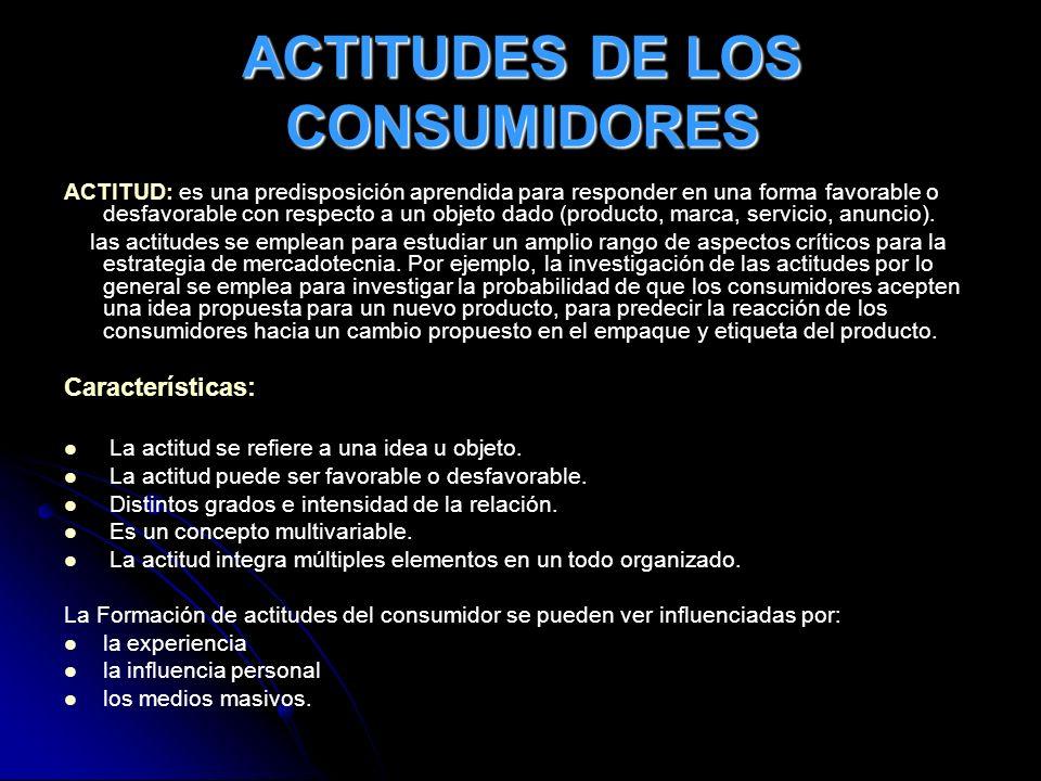 ACTITUDES DE LOS CONSUMIDORES ACTITUD: es una predisposición aprendida para responder en una forma favorable o desfavorable con respecto a un objeto d