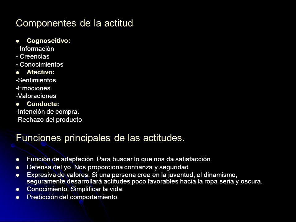 Componentes de la actitud. Cognoscitivo: - Información - Creencias - Conocimientos Afectivo: -Sentimientos -Emociones -Valoraciones Conducta: -Intenci