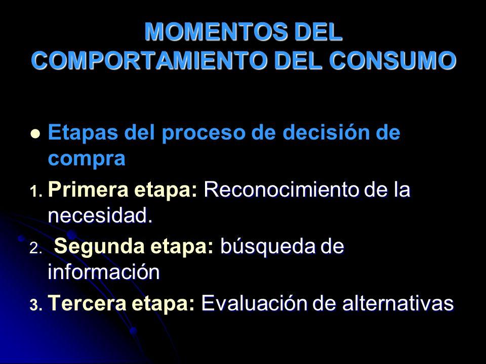 Etapas del proceso de decisión de compra 1. Reconocimiento de la necesidad. 1. Primera etapa: Reconocimiento de la necesidad. 2. búsqueda de informaci