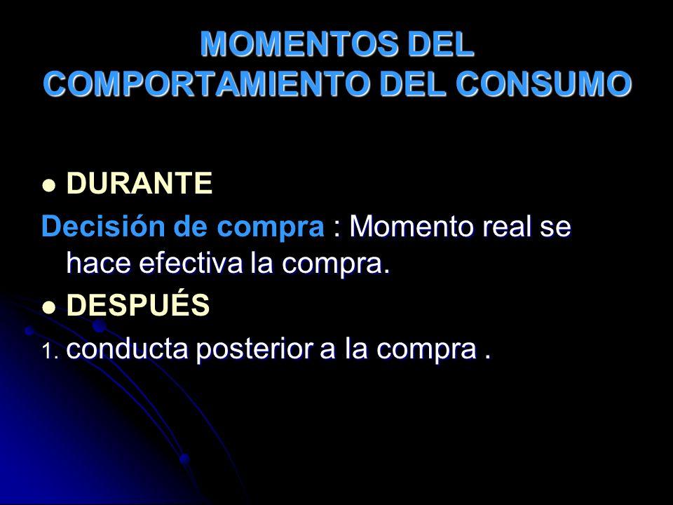 MOMENTOS DEL COMPORTAMIENTO DEL CONSUMO DURANTE : Momento real se hace efectiva la compra. Decisión de compra : Momento real se hace efectiva la compr