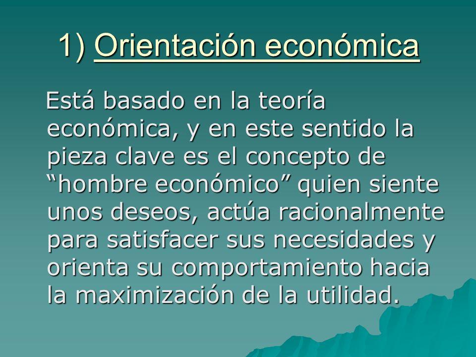 1) Orientación económica Está basado en la teoría económica, y en este sentido la pieza clave es el concepto de hombre económico quien siente unos des