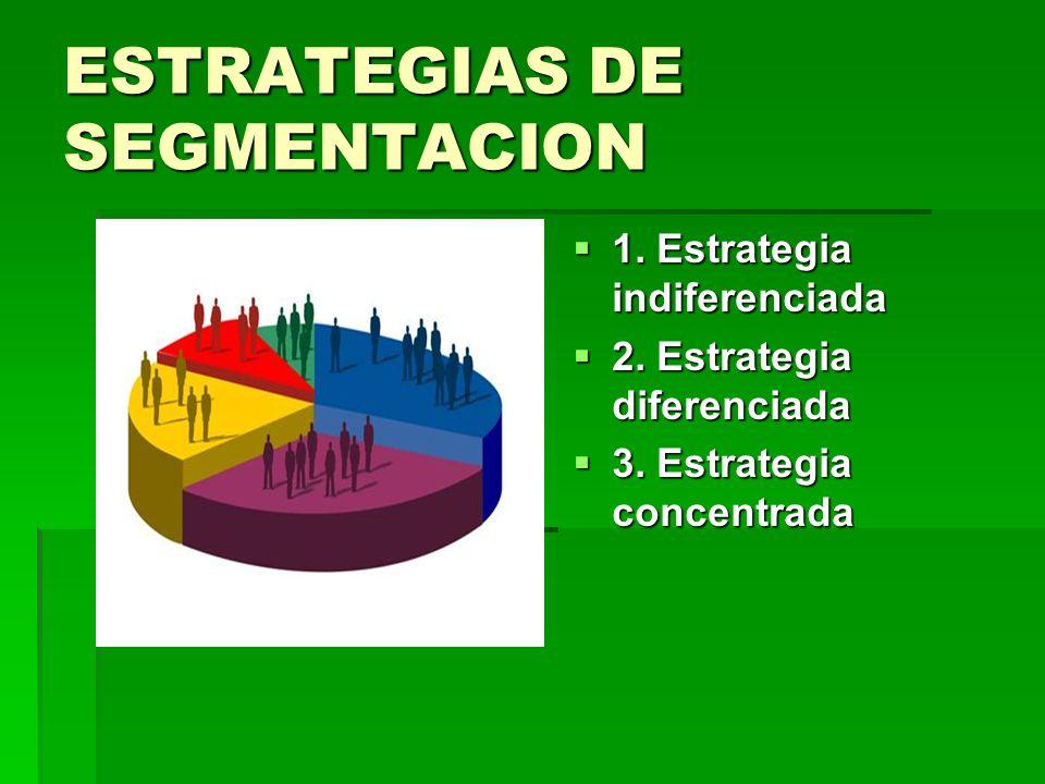 ESTRATEGIAS DE SEGMENTACION 1. Estrategia indiferenciada 1. Estrategia indiferenciada 2. Estrategia diferenciada 2. Estrategia diferenciada 3. Estrate