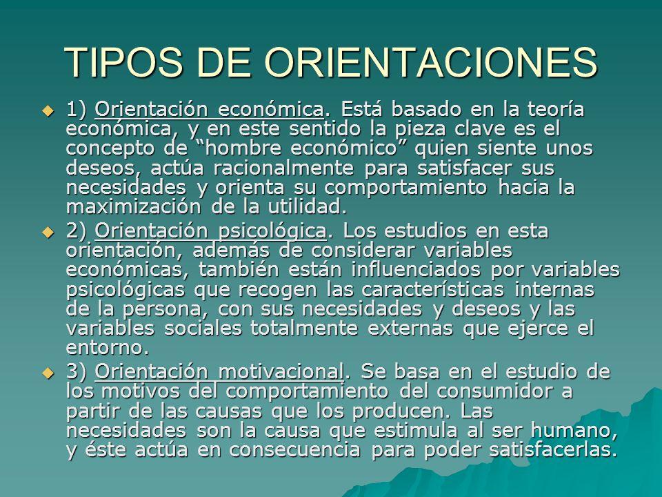TIPOS DE ORIENTACIONES 1) Orientación económica. Está basado en la teoría económica, y en este sentido la pieza clave es el concepto de hombre económi