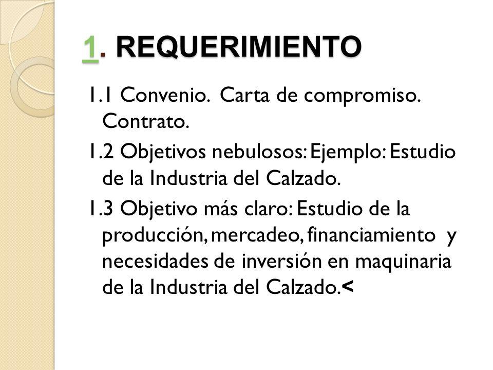 11. REQUERIMIENTO 1 1.1 Convenio. Carta de compromiso. Contrato. 1.2 Objetivos nebulosos: Ejemplo: Estudio de la Industria del Calzado. 1.3 Objetivo m