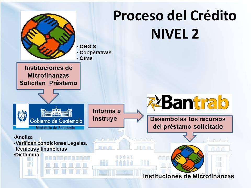 Proceso del Crédito NIVEL 2 ONG´S Cooperativas Otras Instituciones de Microfinanzas Solicitan Préstamo Analiza Verifican condiciones Legales, técnicas