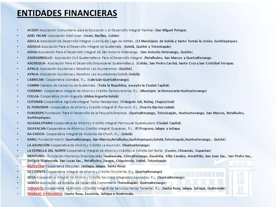 ENTIDADES FINANCIERAS ACEDIF-Asociación Comunitaria para la Educación y el Desarrollo Integral Familiar (San Miguel Petapa). ADEL IXCAN- Asociación Ad
