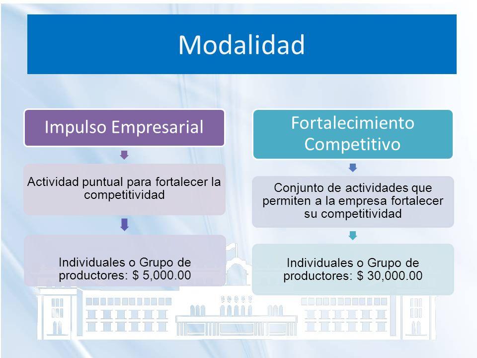 Modalidad Impulso Empresarial Actividad puntual para fortalecer la competitividad Individuales o Grupo de productores: $ 5,000.00 Fortalecimiento Comp