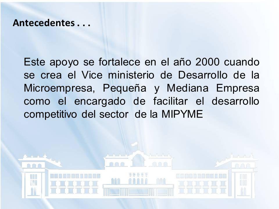 Antecedentes... Este apoyo se fortalece en el año 2000 cuando se crea el Vice ministerio de Desarrollo de la Microempresa, Pequeña y Mediana Empresa c