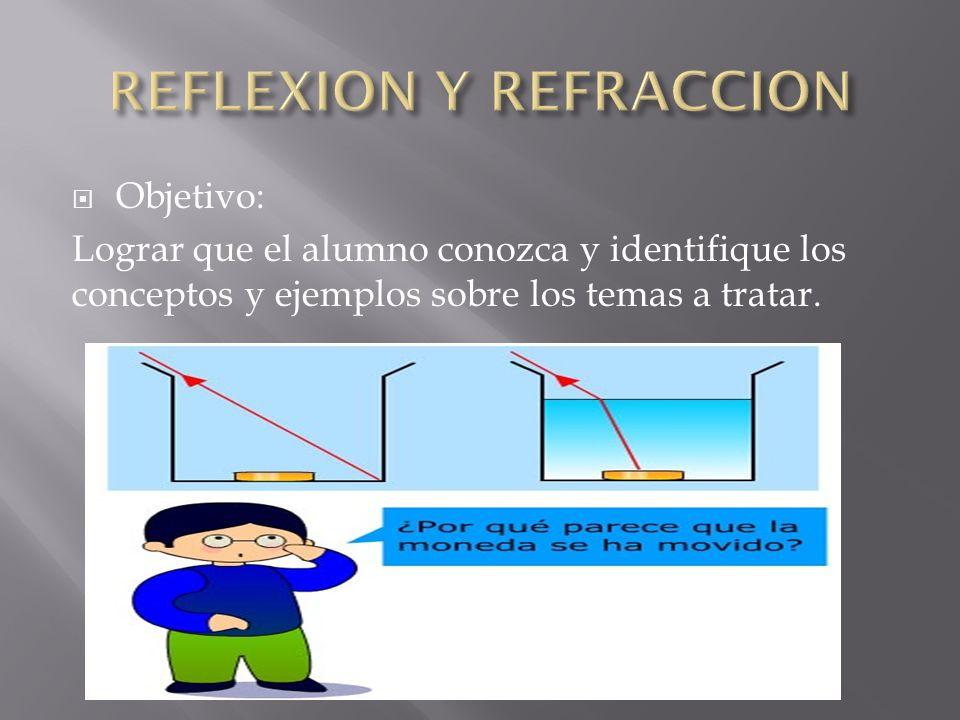 La reflexión de la luz se puede explicar en un modelo de partículas Una partícula que choca elásticamente con una pared se refleja - Las ondas también se reflejan : ángulo de reflexión=ángulo de incidencia La reflexión de la luz nos indica su naturaleza