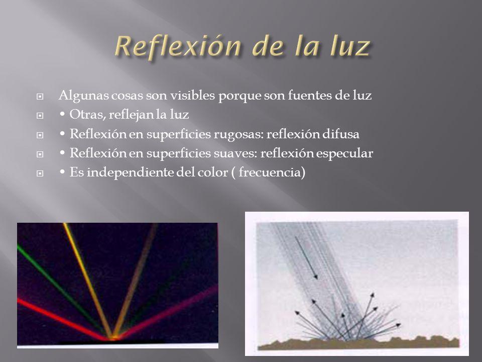 Algunas cosas son visibles porque son fuentes de luz Otras, reflejan la luz Reflexión en superficies rugosas: reflexión difusa Reflexión en superficie