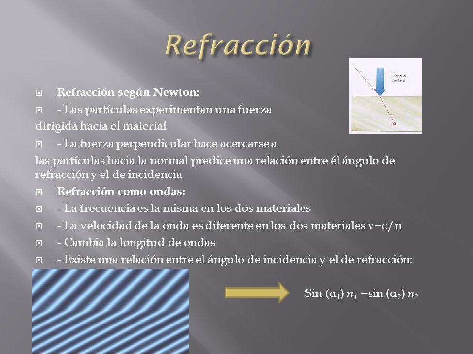 Índice de Refracción Cuando la luz pasa de un material a otro cambia de dirección: refracción Depende de las propiedades ópticas de los dos medios caracterizadas por su índice de refracción : n n es un número: n=1 para el vacío, n=1.33 agua, n=2.42 diamante, n=1.5-1.9 vídrio …….