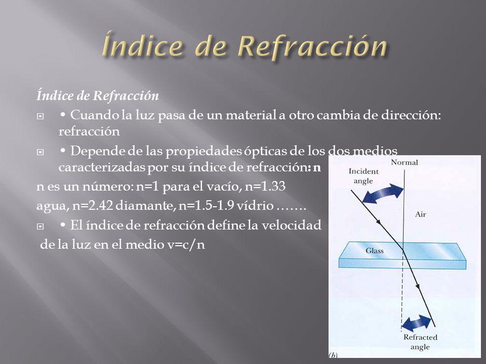 Si la luz viaja del material 1 con índice de refracción n1 al material 2 con índice de refracción n2, las siguientes leyes determinan la dirección del rayo refractado: El rayo incidente, la normal al punto de incidencia y el rayo refractado están todos en el mismo plano.