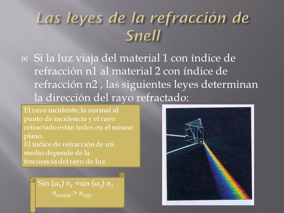 Si la luz viaja del material 1 con índice de refracción n1 al material 2 con índice de refracción n2, las siguientes leyes determinan la dirección del