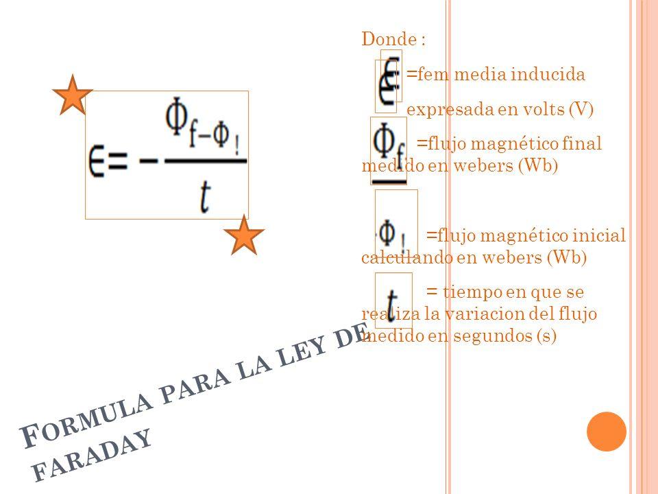 F ORMULA PARA LA LEY DE FARADAY Donde : =fem media inducida expresada en volts (V) =flujo magnético final medido en webers (Wb) =flujo magnético inici