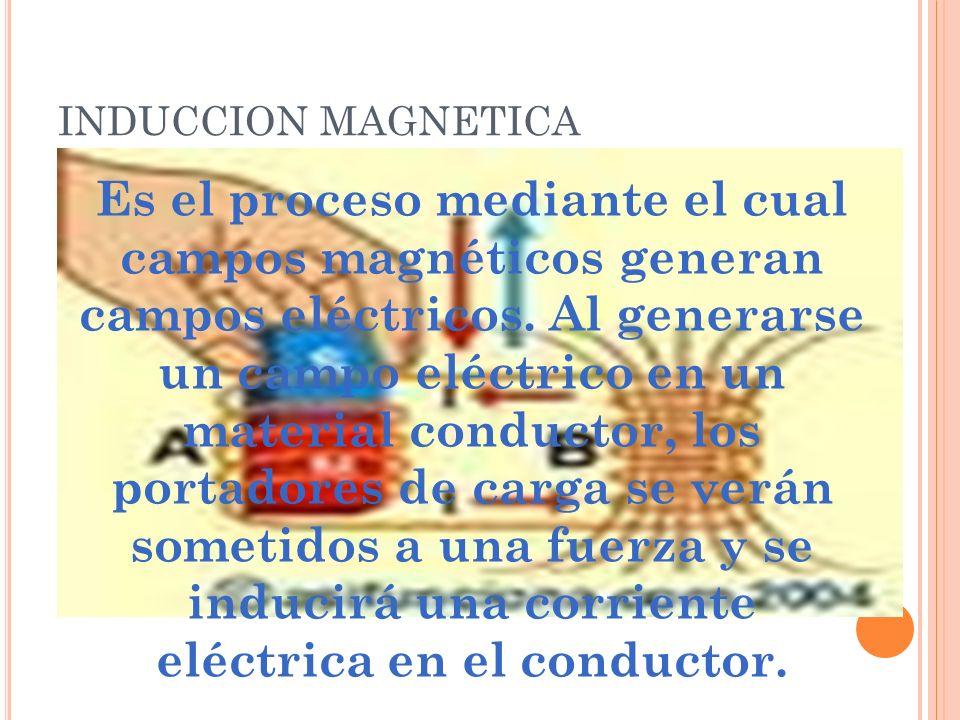 INDUCCION MAGNETICA Es el proceso mediante el cual campos magnéticos generan campos eléctricos. Al generarse un campo eléctrico en un material conduct
