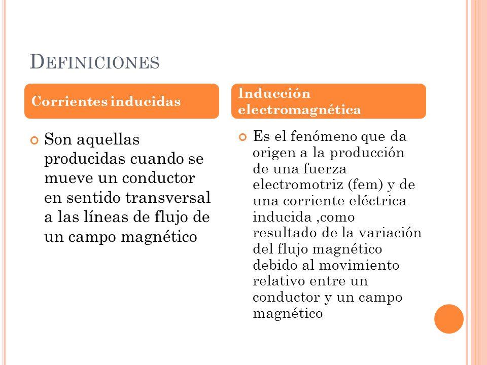 D EFINICIONES Son aquellas producidas cuando se mueve un conductor en sentido transversal a las líneas de flujo de un campo magnético Es el fenómeno q