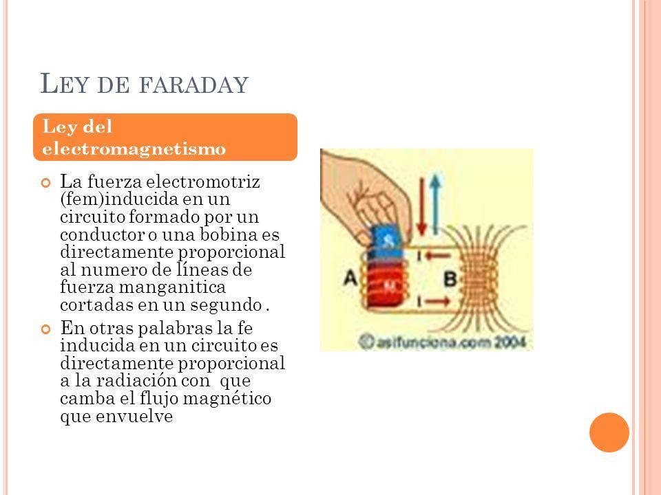 L EY DE FARADAY La fuerza electromotriz (fem)inducida en un circuito formado por un conductor o una bobina es directamente proporcional al numero de l