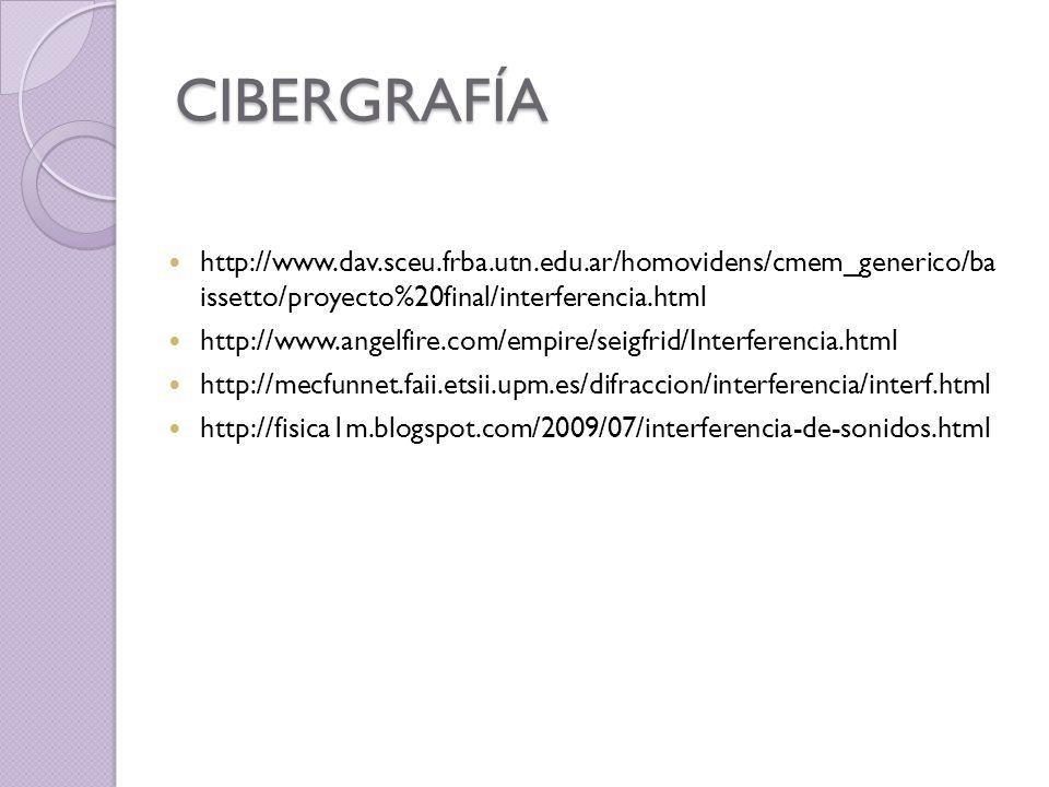 CIBERGRAFÍA http://www.dav.sceu.frba.utn.edu.ar/homovidens/cmem_generico/ba issetto/proyecto%20final/interferencia.html http://www.angelfire.com/empir