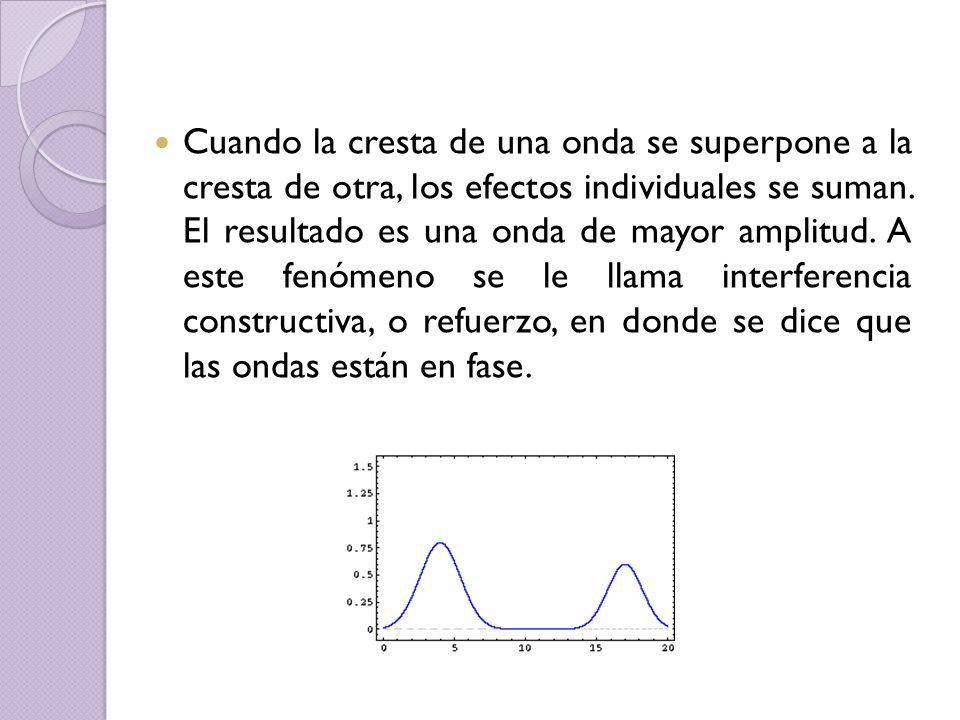 Cuando la cresta de una onda se superpone a la cresta de otra, los efectos individuales se suman. El resultado es una onda de mayor amplitud. A este f