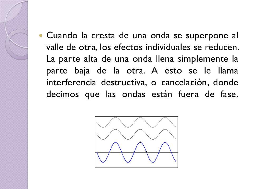 Cuando la cresta de una onda se superpone al valle de otra, los efectos individuales se reducen. La parte alta de una onda llena simplemente la parte
