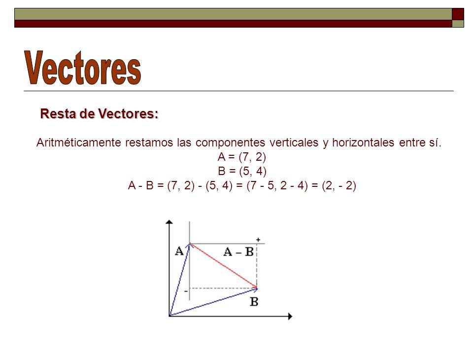 Suma de Vectores: Analíticamente, se suman las componentes. A = (0, 5) B = (5, 4) A + B = (0,5) + (5,4) = (0 + 5, 5 + 4) = (5, 9)
