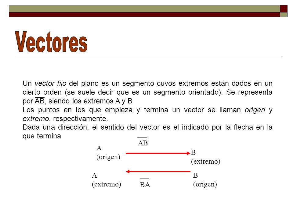 Un vector fijo del plano es un segmento cuyos extremos están dados en un cierto orden (se suele decir que es un segmento orientado).