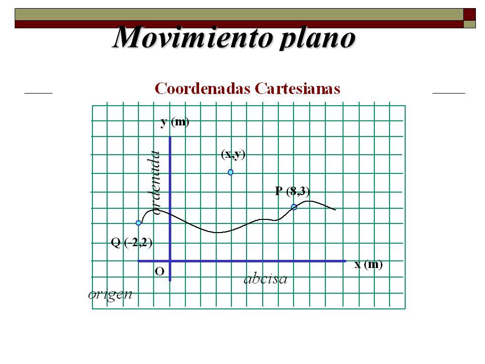Componentes de un Vector: A (a1,a2) B (b1,b2) b1 b2 a2 a1 Los componentes del vector AB se obtienen restando las coordenadas de B menos las coordenada