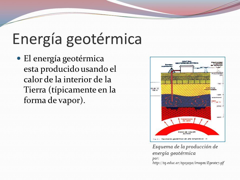 Energía geotérmica El energía geotérmica esta producido usando el calor de la interior de la Tierra (típicamente en la forma de vapor). Esquema de la