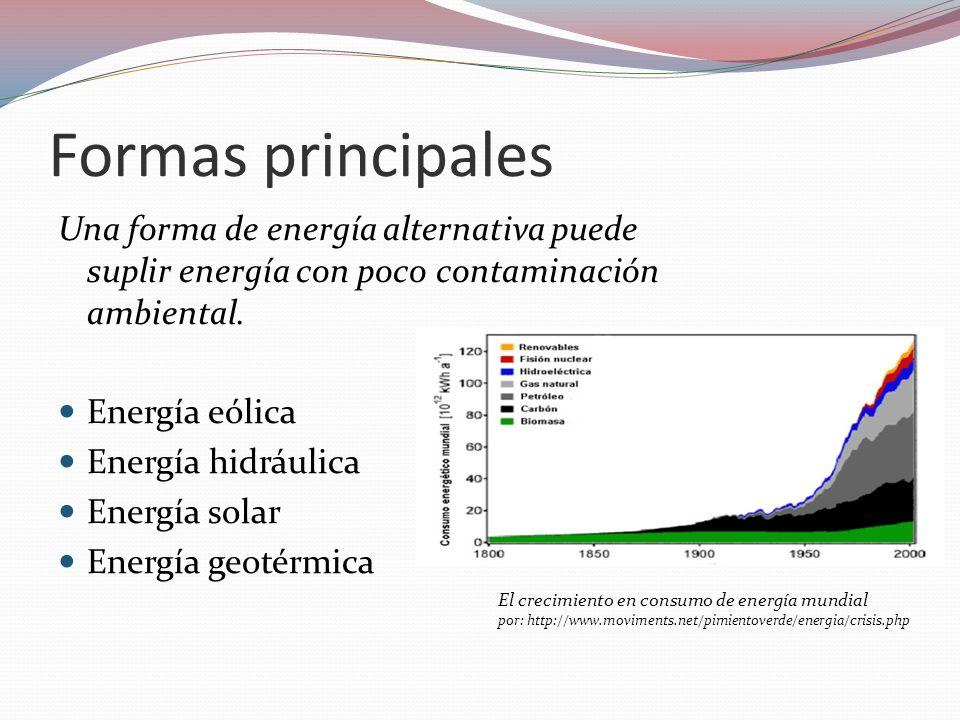Formas principales Una forma de energía alternativa puede suplir energía con poco contaminación ambiental. Energía eólica Energía hidráulica Energía s
