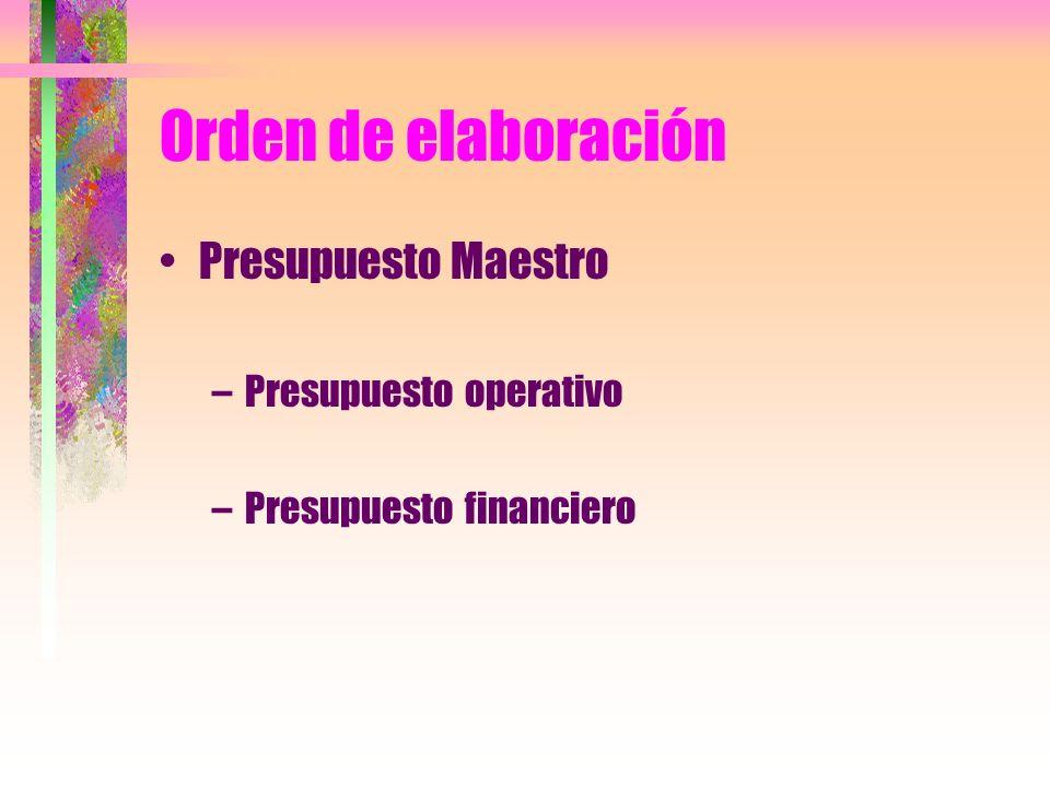 Orden de elaboración Presupuesto Maestro –Presupuesto operativo –Presupuesto financiero