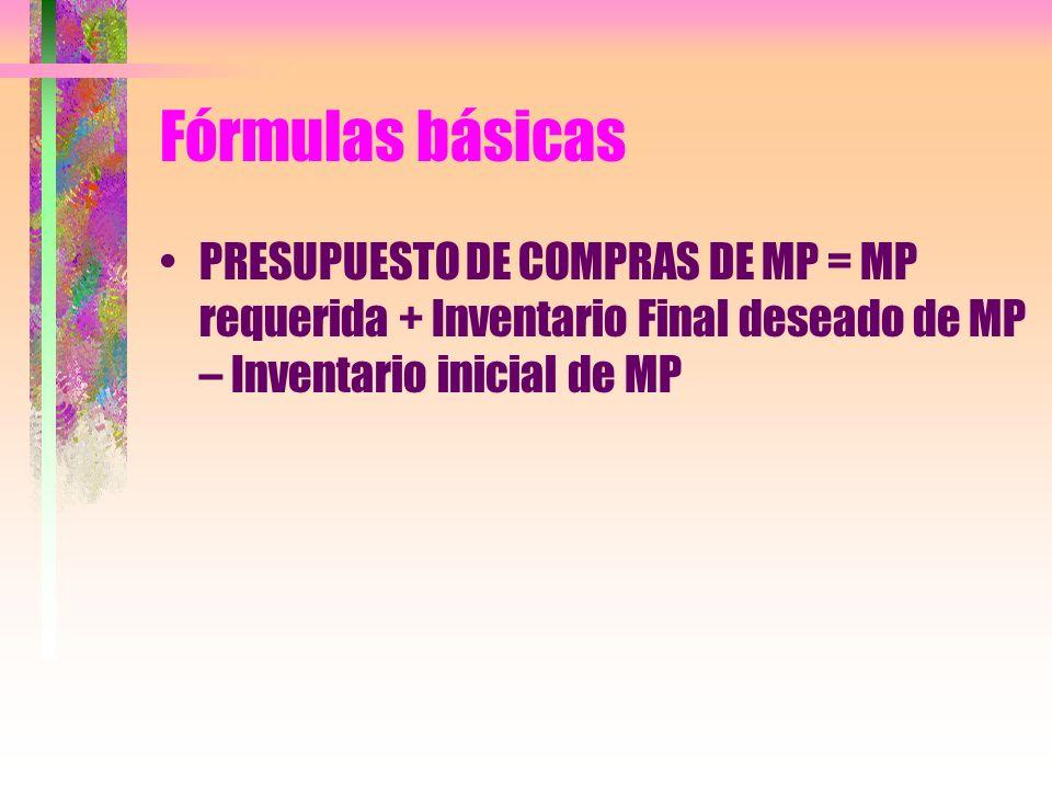 Fórmulas básicas PRESUPUESTO DE COMPRAS DE MP = MP requerida + Inventario Final deseado de MP – Inventario inicial de MP