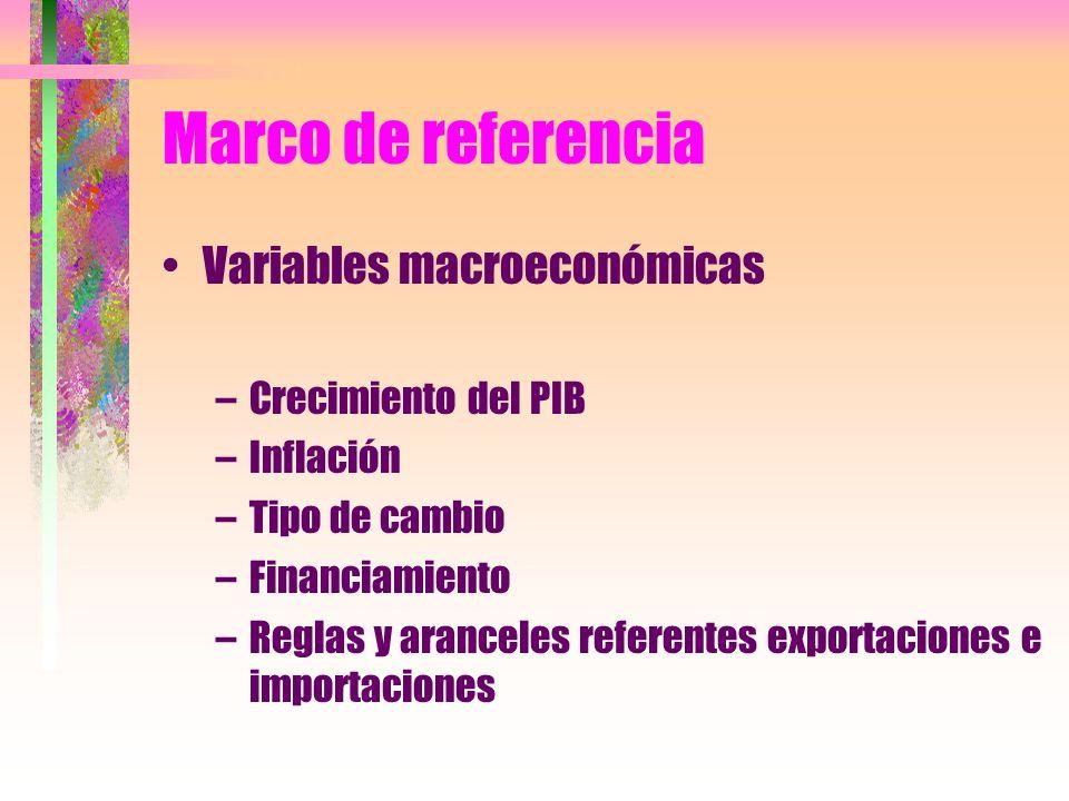 Marco de referencia Variables macroeconómicas –Crecimiento del PIB –Inflación –Tipo de cambio –Financiamiento –Reglas y aranceles referentes exportaci